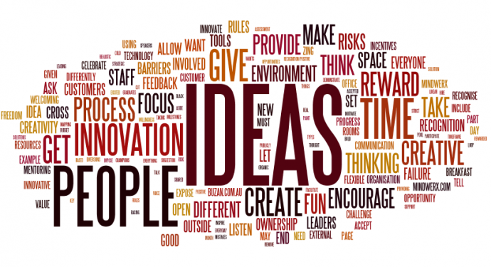 innovation brainstorming wordle creativity
